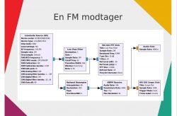SDR radio / GNU radio